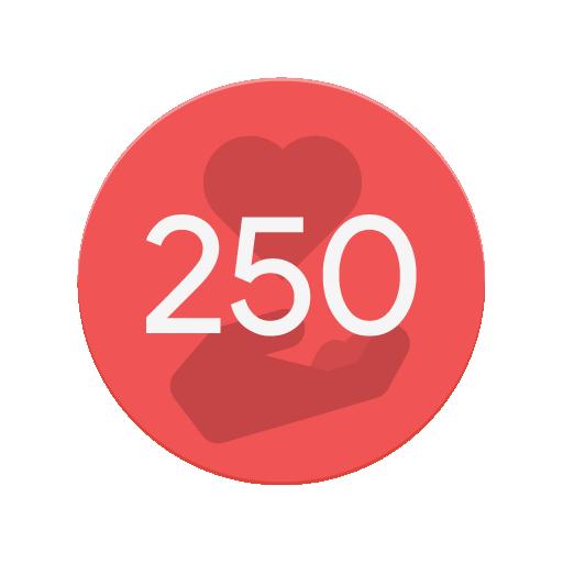 Gave 250 Kudos