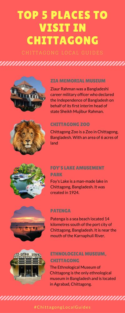 TOp 5 Places to visit inChittagong.jpg